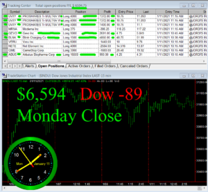STATS-1-11-21-300x278 Monday January 11, 2021, Today Stock Market