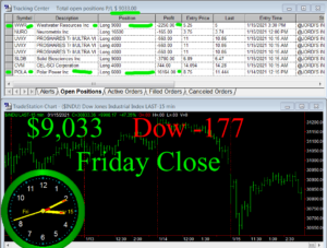 STATS-1-15-21-300x227 Friday January 15, 2021, Today Stock Market