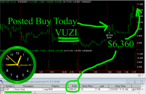 VUZI-300x193 Wednesday January 20, 2021, Today Stock Market