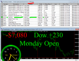 1stats930-FEB-1-21-300x231 Monday February 1, 2021, Today Stock Market
