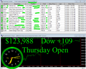 1stats930-FEB-4-21-300x242 Thursday February 4, 2021, Today Stock Market