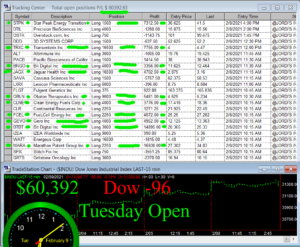 1stats930-FEB-9-21-300x247 Tuesday February 9, 2021, Today Stock Market
