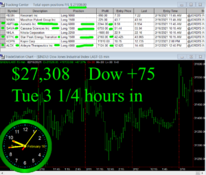 3-1-4-hours-in-300x254 Tuesday February 16, 2021, Today Stock Market