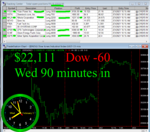 90-min-in-300x263 Wednesday February 3, 2021, Today Stock Market