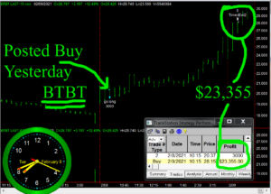 BTBT-1-300x215 Tuesday February 9, 2021, Today Stock Market