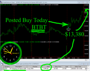 BTBT-300x235 Monday February 8, 2021, Today Stock Market