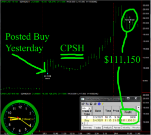 CPSH2-1-300x269 Thursday February 4, 2021, Today Stock Market