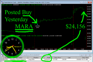 MARA-300x202 Tuesday February 9, 2021, Today Stock Market