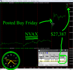 NVAX-300x285 Monday February 1, 2021, Today Stock Market