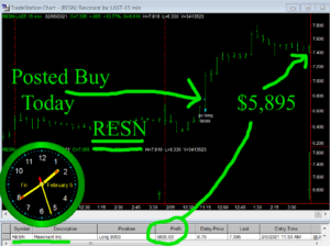 RESN-300x224 Friday February 5, 2021, Today Stock Market