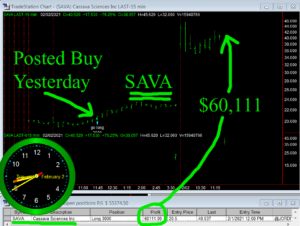 SAVA-300x226 Tuesday February 2, 2021, Today Stock Market