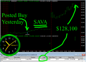 SAVA2-300x218 Tuesday February 2, 2021, Today Stock Market