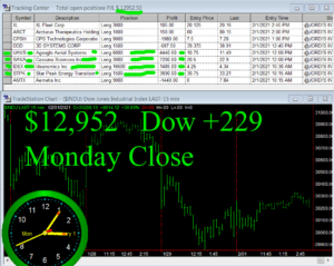 STATS-2-1-21-300x239 Monday February 1, 2021, Today Stock Market