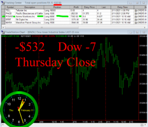 STATS-2-11-21-300x258 Thursday February 11, 2021, Today Stock Market