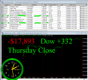 STATS-2-4-21-300x273 Thursday February 4, 2021, Today Stock Market