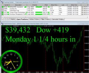 1-1-4-hours-in-300x246 Monday March 8, 2021, Today Stock Market