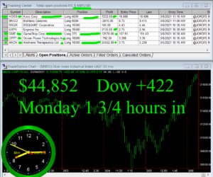 1-3-4-hours-in-300x250 Monday March 8, 2021, Today Stock Market