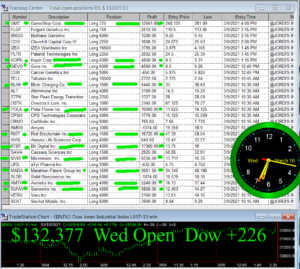 1stats930-MARCH-10-21-300x269 Wednesday March 10, 2021, Today Stock Market