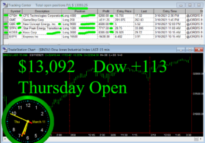 1stats930-MARCH-11-21-300x210 Thursday March 11, 2021, Today Stock Market