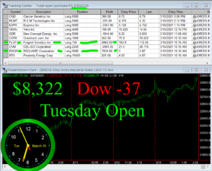 1stats930-MARCH-16-21-300x243 Tuesday March 16, 2021, Today Stock Market