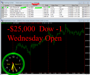 1stats930-MARCH-17-21-300x251 Wednesday March 17, 2021, Today Stock Market
