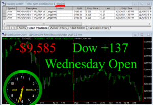 1stats930-MARCH-24-21-300x206 Wednesday March 24, 2021, Today Stock Market