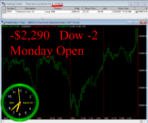 1stats930-MARCH-29-21-300x250 Monday March 29, 2021, Today Stock Market