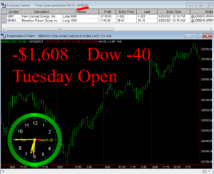 1stats930-MARCH-30-21-300x245 Tuesday March 30, 2021, Today Stock Market