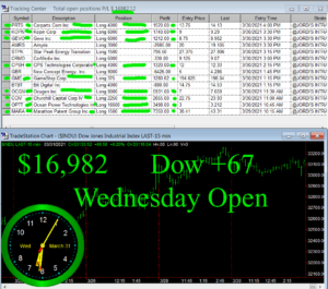 1stats930-MARCH-31-21-300x265 Wednesday March 31, 2021, Today Stock Market