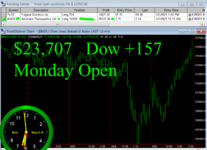 1stats930-MARCH-8-21-300x218 Monday March 8, 2021, Today Stock Market
