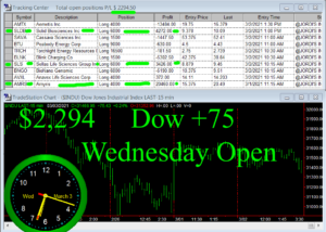 1stats930-March-3-21-300x214 Wednesday March 3, 2021, Today Stock Market