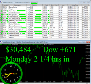 2-1-4-hours-in-300x275 Monday March 1, 2021, Today Stock Market