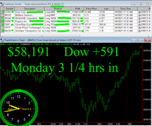 3-1-4-hours-in-300x249 Monday March 8, 2021, Today Stock Market