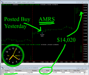 AMRS-300x251 Tuesday March 2, 2021, Today Stock Market