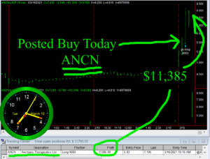 ANCN-1-300x228 Tuesday March 16, 2021, Today Stock Market