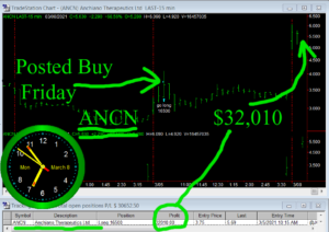 ANCN-300x212 Monday March 8, 2021, Today Stock Market