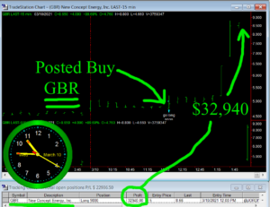 GBR-300x231 Wednesday March 10, 2021, Today Stock Market