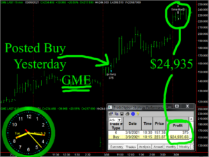 GME-1-300x225 Tuesday March 9, 2021, Today Stock Market