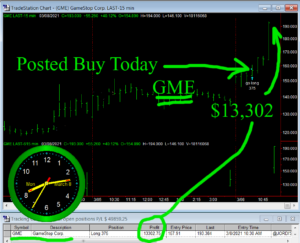 GME-300x243 Monday March 8, 2021, Today Stock Market