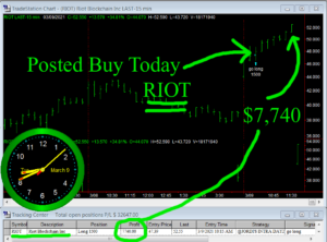 RIOT-300x222 Tuesday March 9, 2021, Today Stock Market