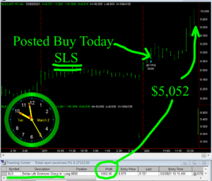 SLS-300x256 Tuesday March 2, 2021, Today Stock Market