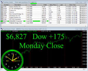 STATS-3-15-21-300x243 Monday March 15, 2021, Today Stock Market
