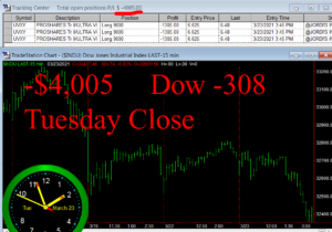 STATS-3-23-21-300x210 Tuesday March 23, 2021, Today Stock Market