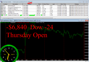 1stats930-APRIL-8-21-300x211 Thursday April 8, 2021, Today Stock Market