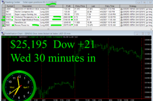 30-min-in-300x199 Wednesday April 7, 2021, Today Stock Market