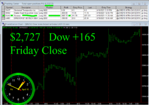 STATS-4-16-21-300x211 Friday April 16, 2021, Today Stock Market