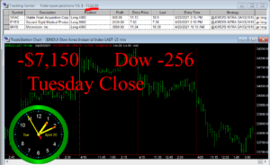 STATS-4-20-21-300x184 Tuesday April 20, 2021, Today Stock Market
