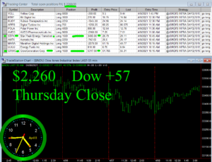 STATS-4-8-21-300x230 Thursday April 8, 2021, Today Stock Market