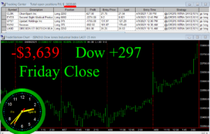 STATS-4-9-21-300x191 Friday April 9, 2021, Today Stock Market