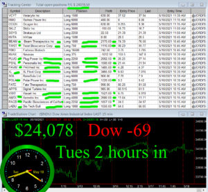 2-hours-in-300x277 Tuesday May 18, 2021, Today Stock Market